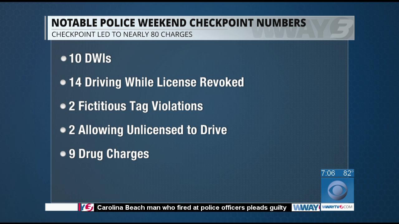 Weekend Checkpoint In Brunswick County Nets Violations WWAY TV - Wway radar