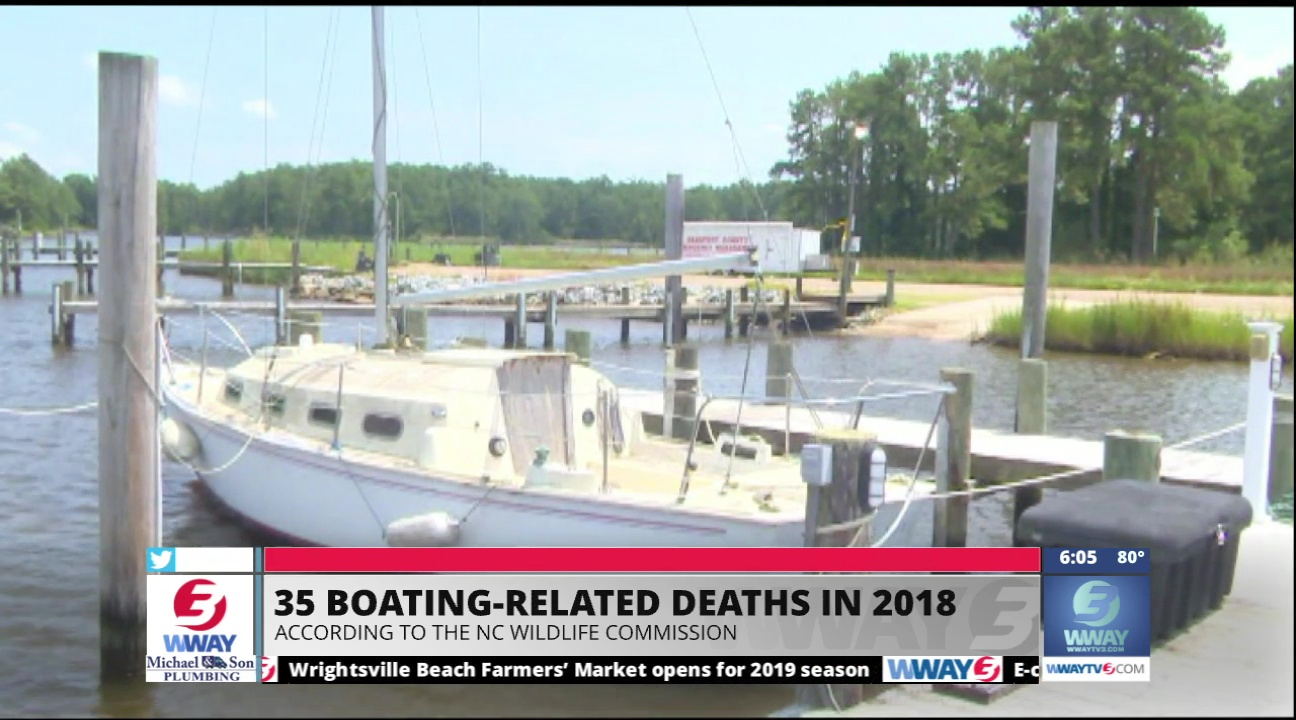 NC Archives - Page 279 of 282 - WWAY TV